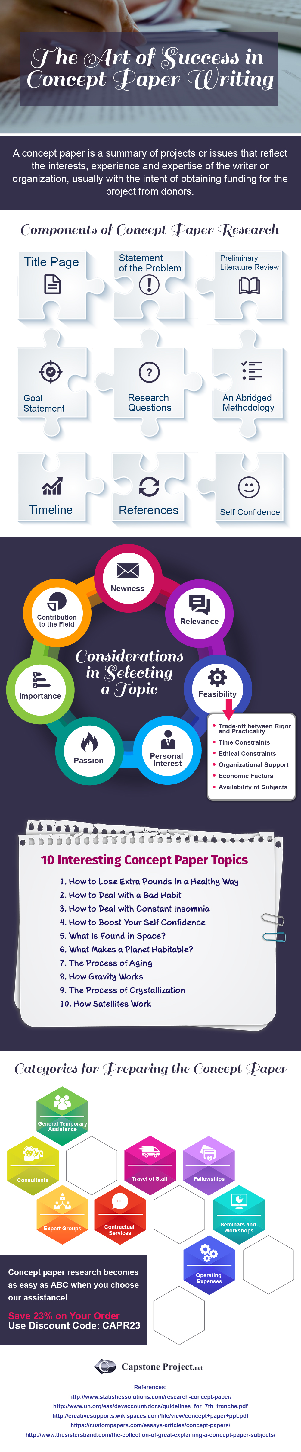 concept paper writing