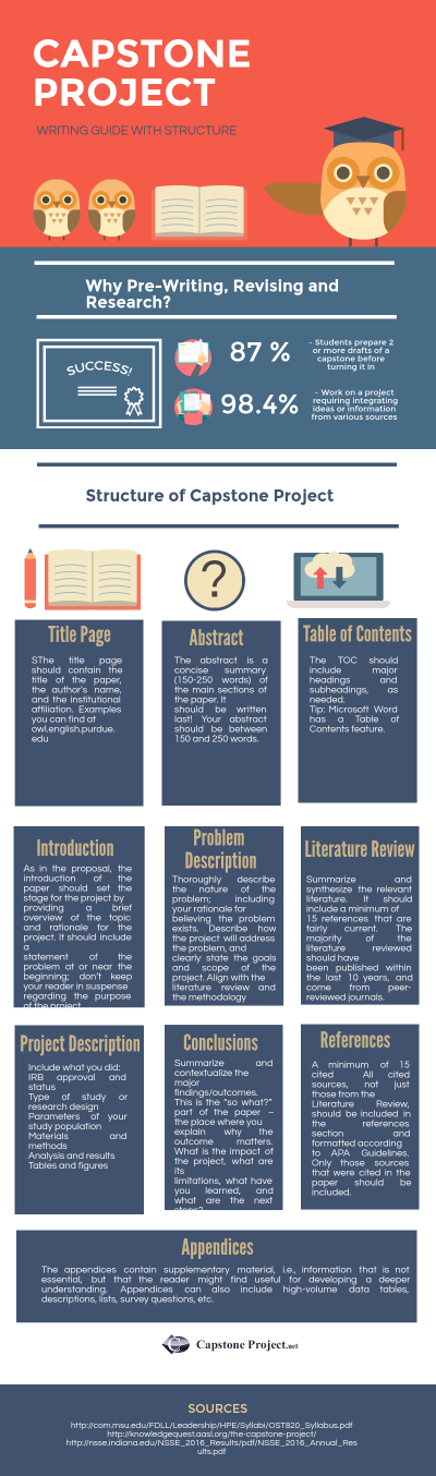draft of literature review talent
