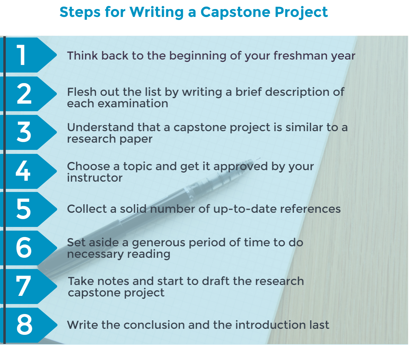 Reasons of Buying Capstone Papers Online