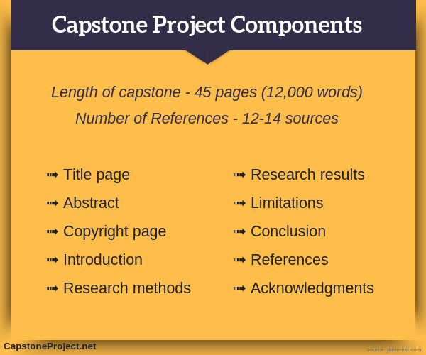 education capstone project components