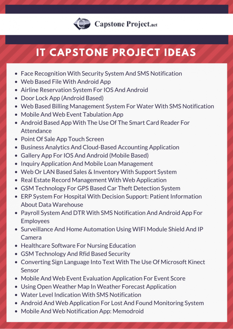 capstone project Best business capstone project ideas business capstone project ideas need to be related to the latest trends and it should be strong if you have a great capstone.