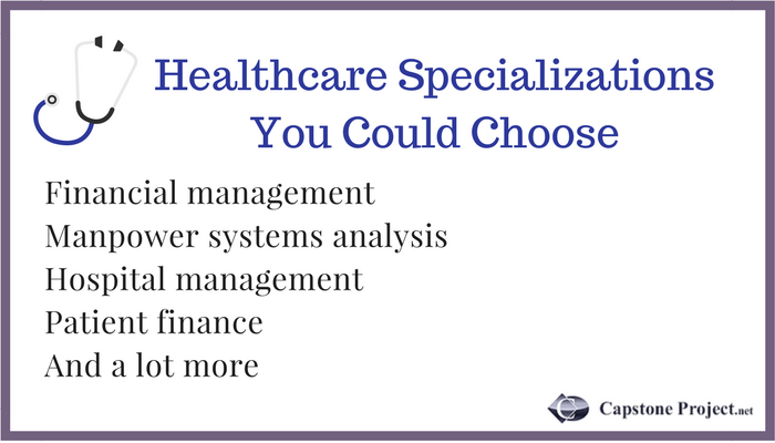 capstone project for healthcare management specializations