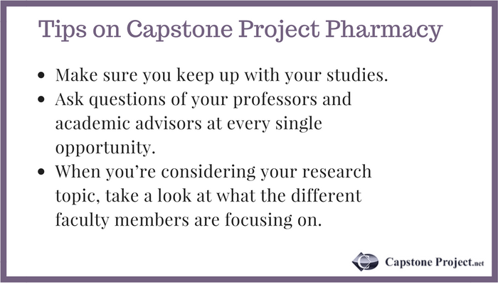 capstone project pharmacy online