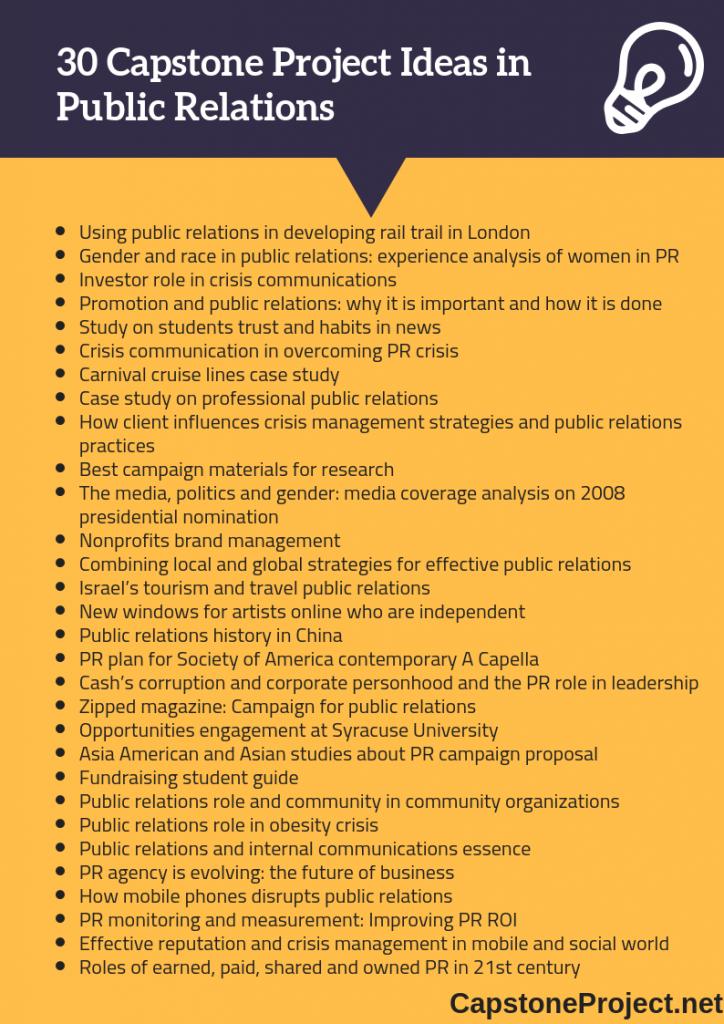 capstone project ideas public relations